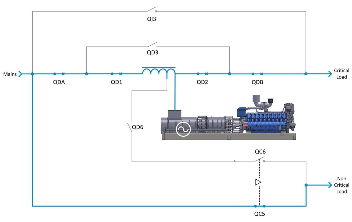 динамический блок однолинейная схема
